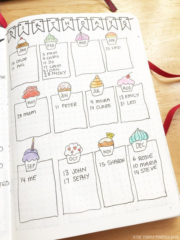Setting Up Your First Bullet Journal: Organise Your Life! - Brenda O. #birthdaymonth