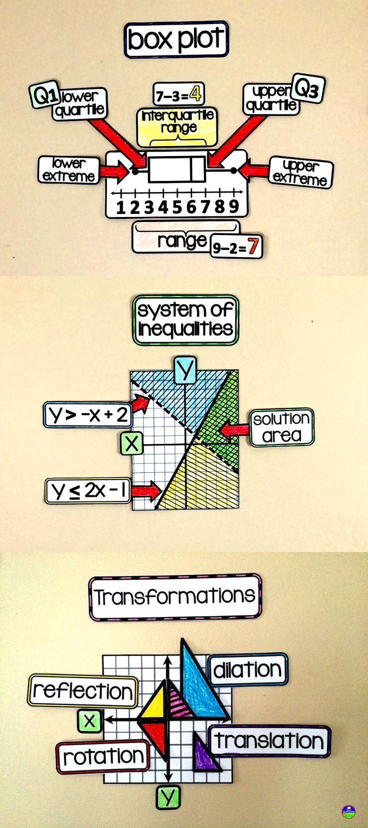 5 Ways Math Word Walls Have Changed My Teaching | Math words, Math ...