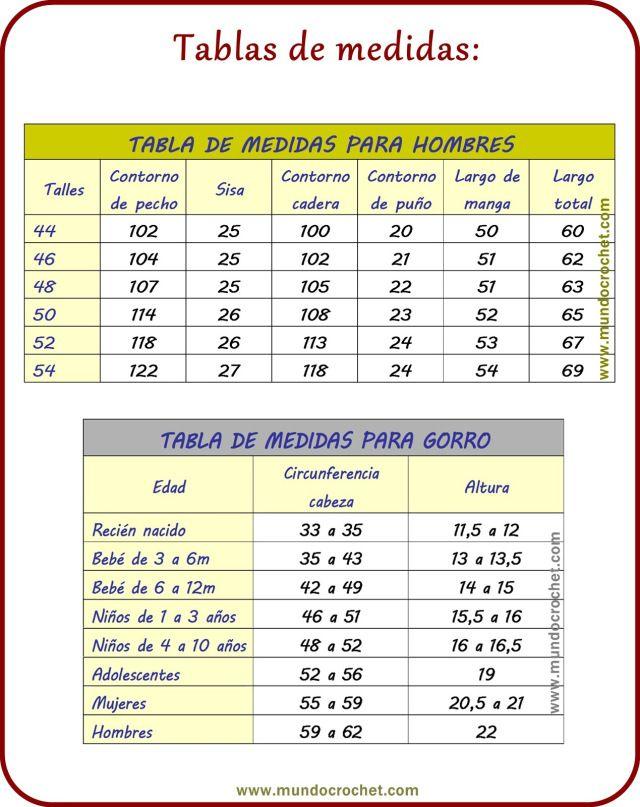 tabla de medidas para chompas de niños - Buscar con Google | medidas ...