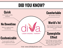 Pin On Diva By Sciton