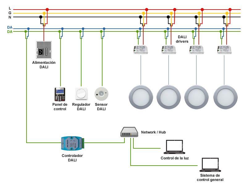 Instalaci n b sica dali iluminaci n led electricidad - Como instalar lamparas led ...