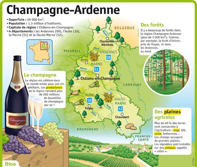 Fiche exposés : Champagne-Ardenne | Géographie, Apprendre le français, Les régions de france