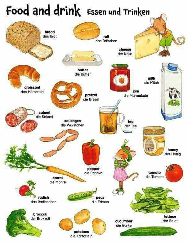 Food vocab z pinterest learn german german language and german language learning - Vocabulaire cuisine allemand ...