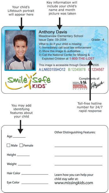 graphic regarding Printable Id Cards named small children Identity Card Template  identity the q community buildersbuilding