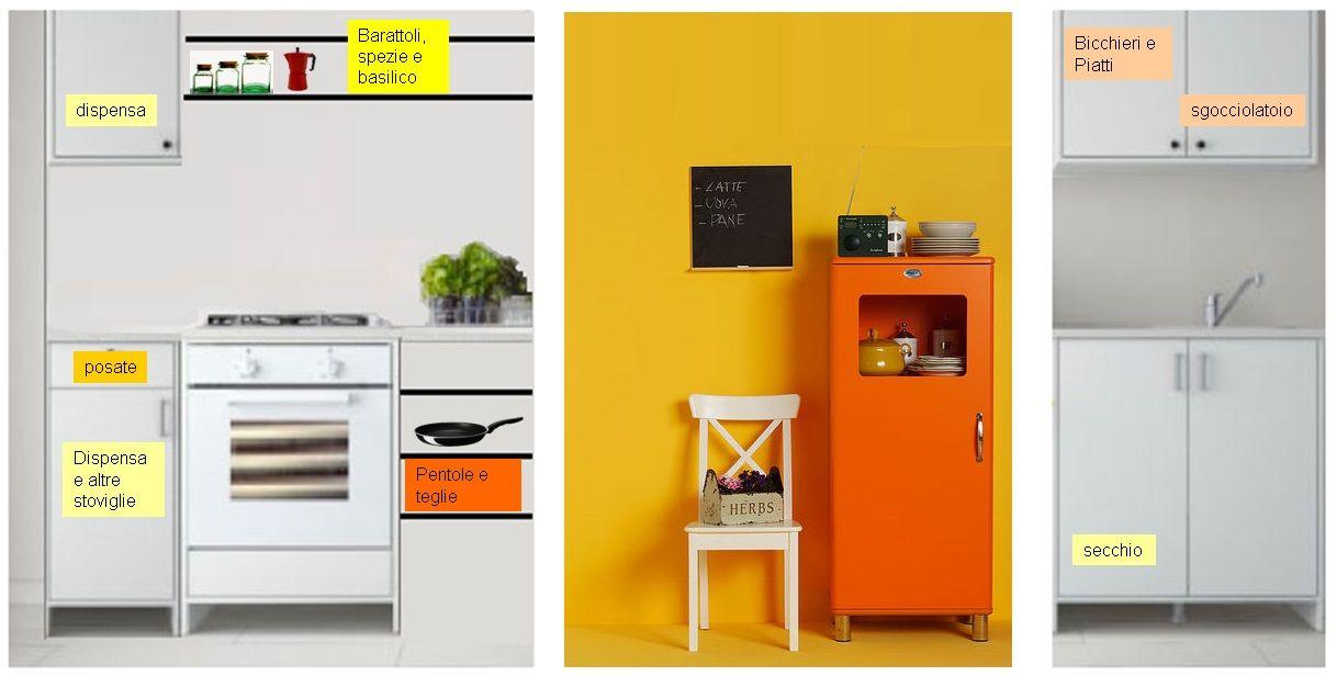 cucina bianca Ikea e dispensa arancione Ovvio | SOUL KITCHENS ...