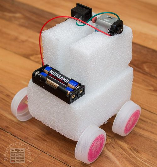 Back View of Robot Car
