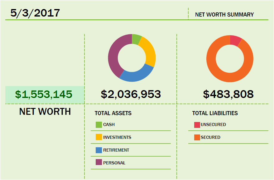 microsoft s net worth