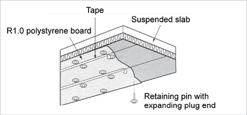 Insulation Installation Yourhome Installing Insulation Polystyrene Board Passive Design