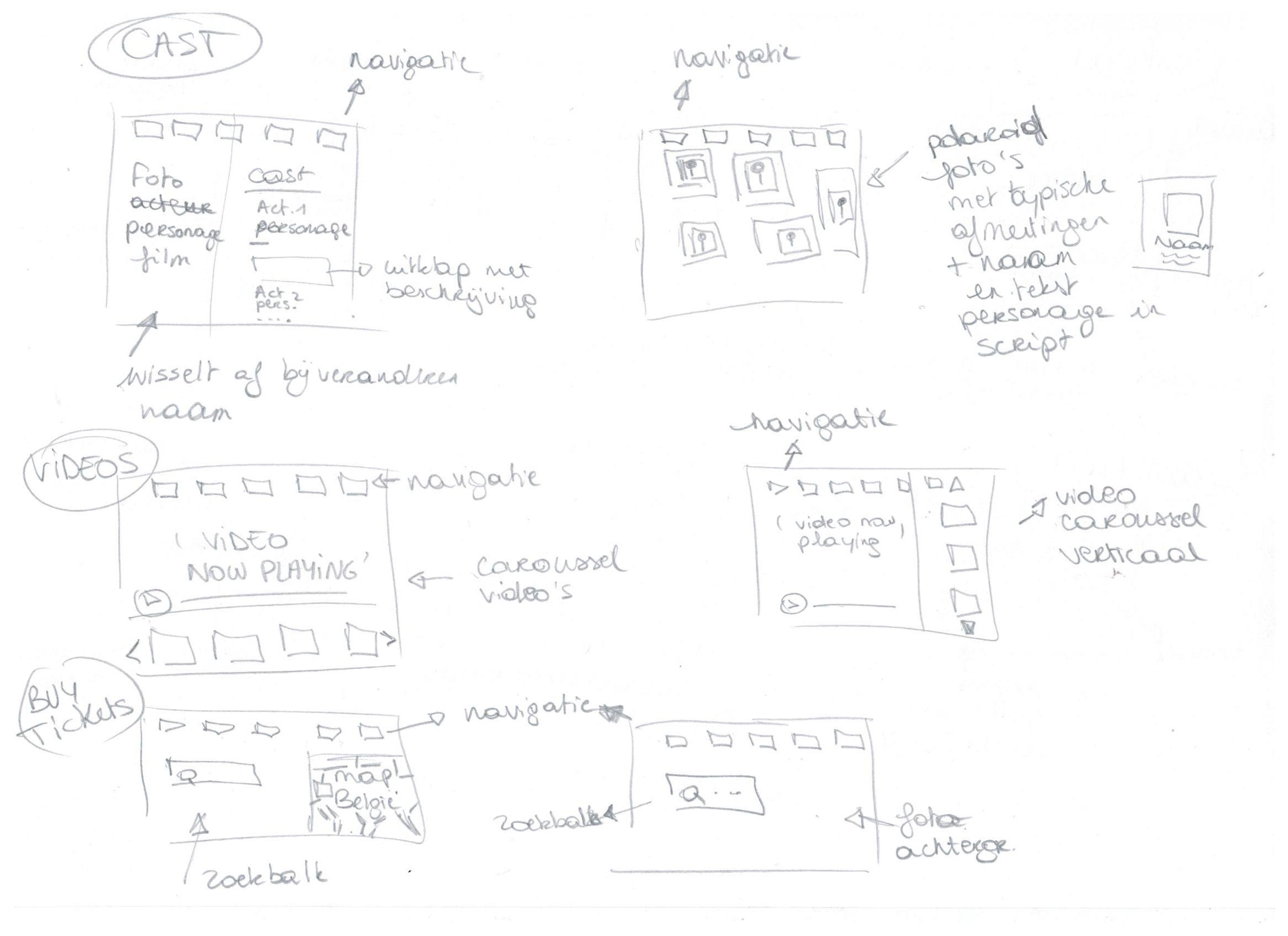schetsen website_deelA3_2 (met afbeeldingen) Schetsen