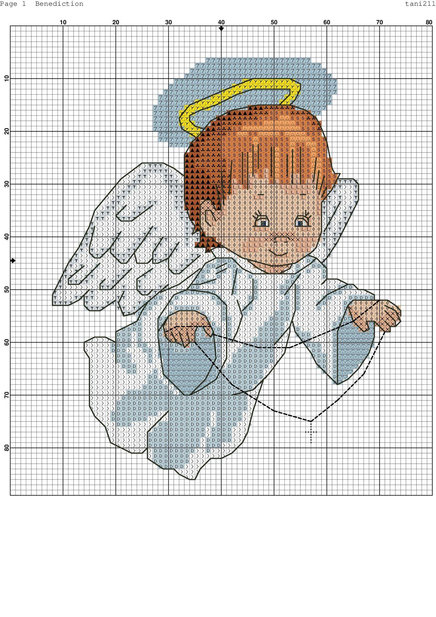TD6VvkGMHsM.jpg (1447×2048) | aniołki | Pinterest | Kreuzstich ...