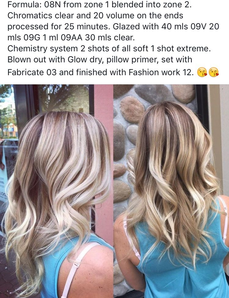 Pin By Danielle Daniel On Redken Formula Placements And Idea Color Correction Hair Hair Color Formulas Hair Color