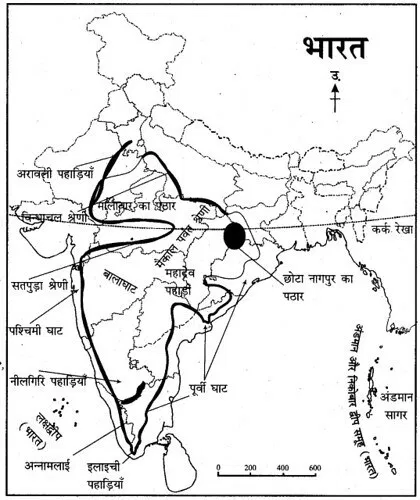 RBSE Solutions for Class 11 Indian Geography Chapter 4