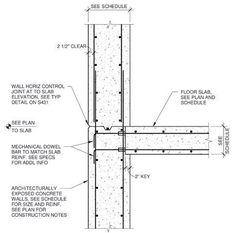 Trust Me Im An Engineer New Design 2016 Precast Concrete Concrete Wall Concrete