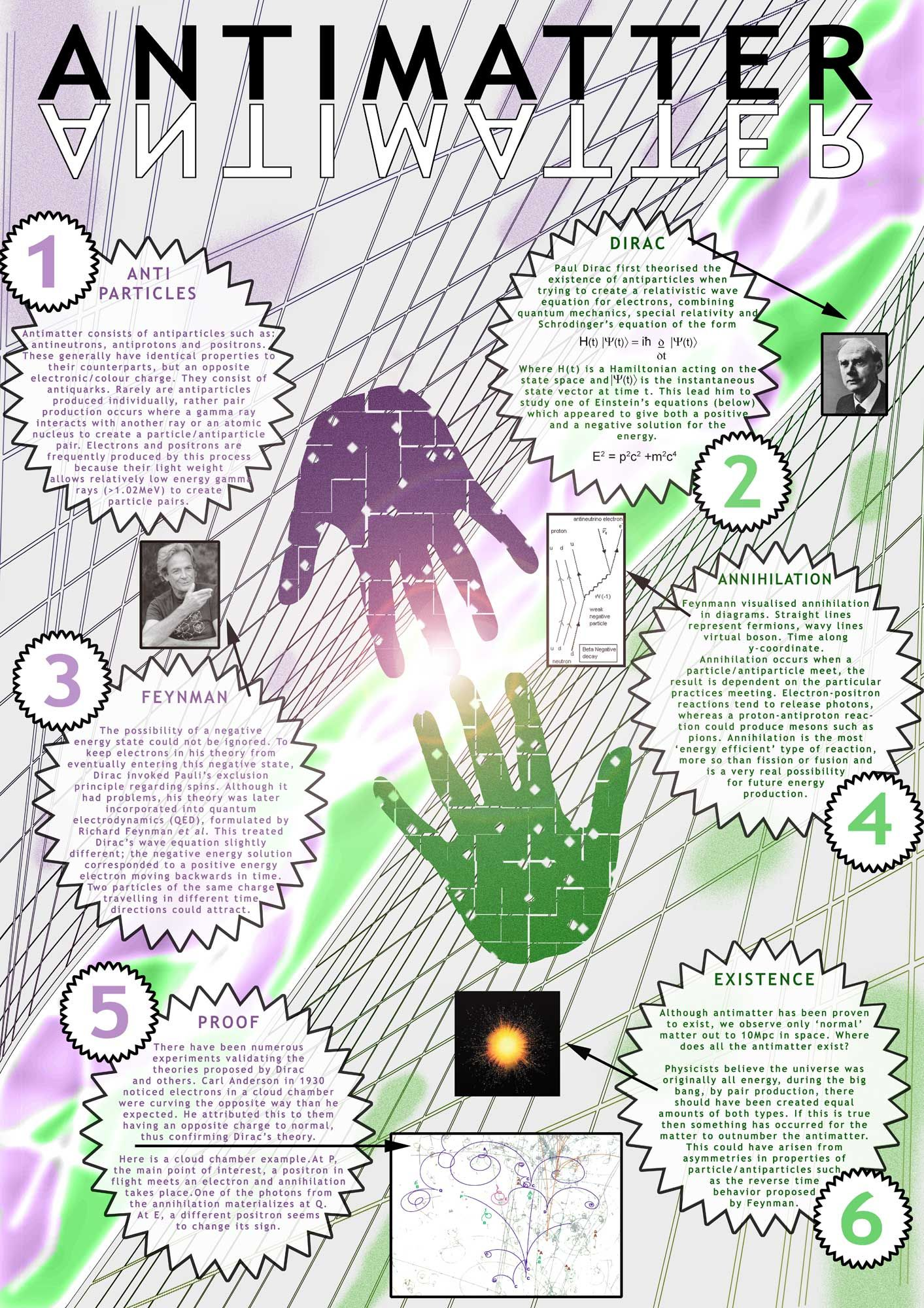 Anti-Matter infographic. (View it quickly before it meets up with the matter infographic.)