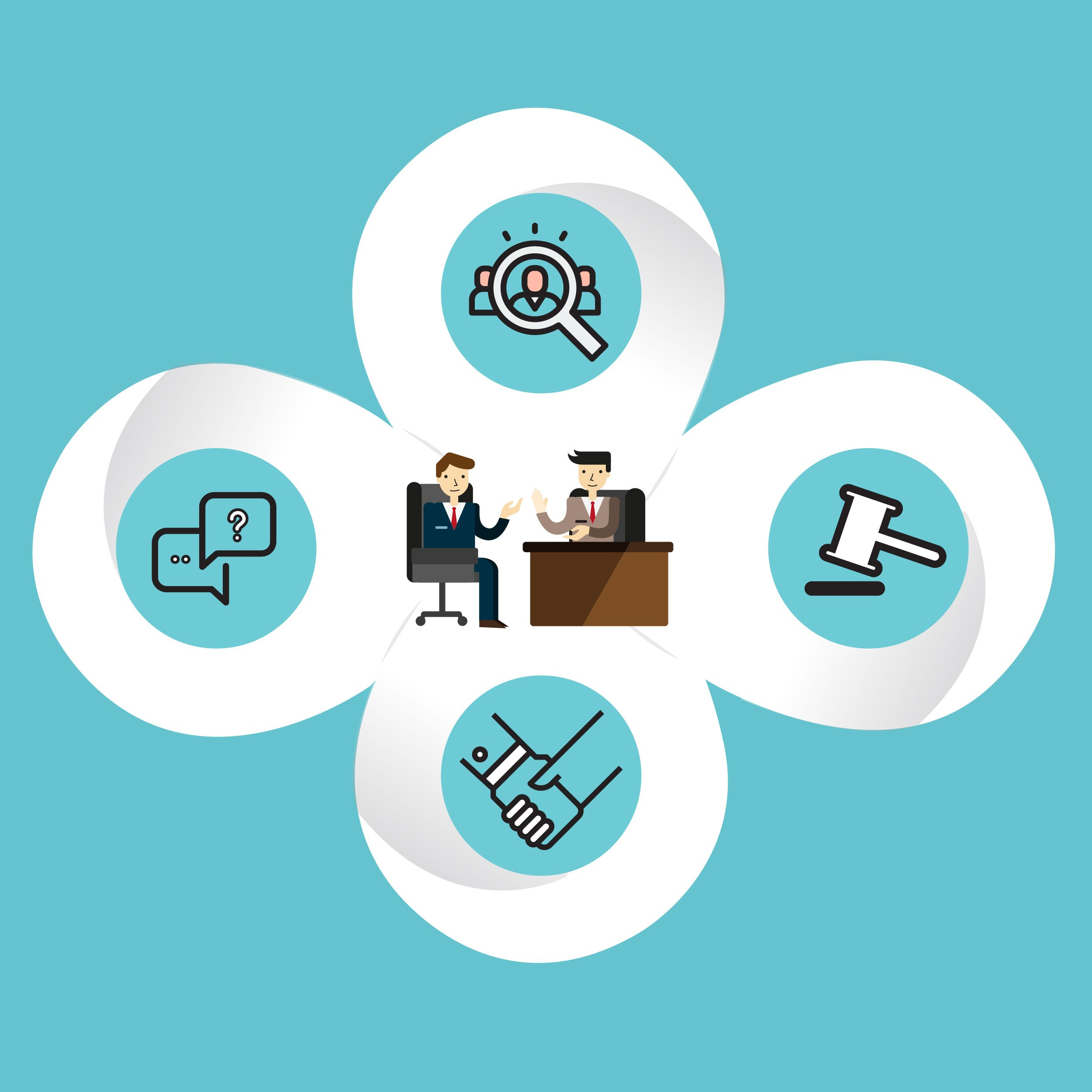 Benefits Of Having HR Professionals In Your Organization