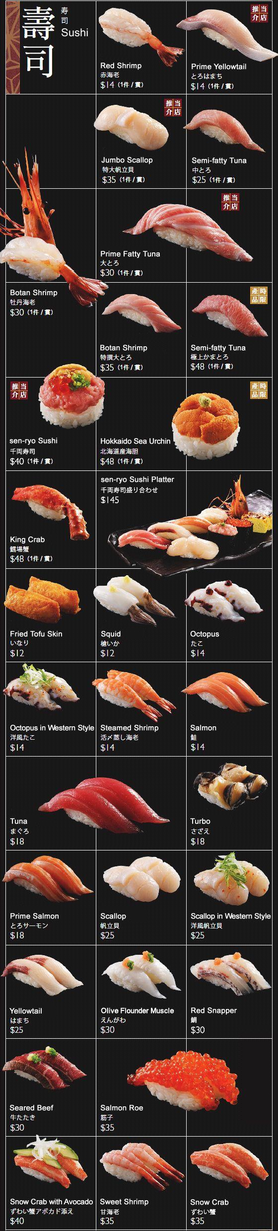 este sushi slimming)