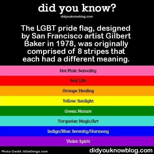 What do the colors of rainbow flag mean