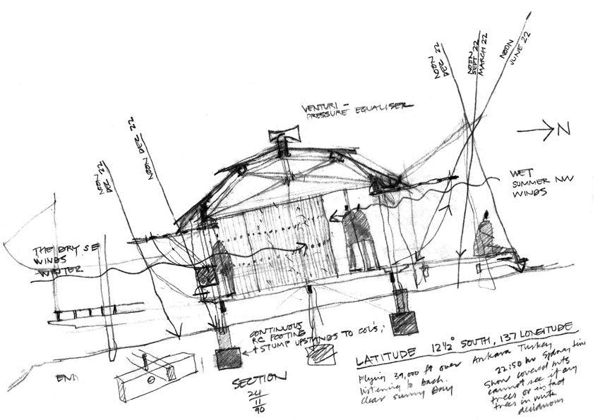 Architecture Drawing Mac marika-alderton house | glenn murcutt | archi :: glenn murcutt