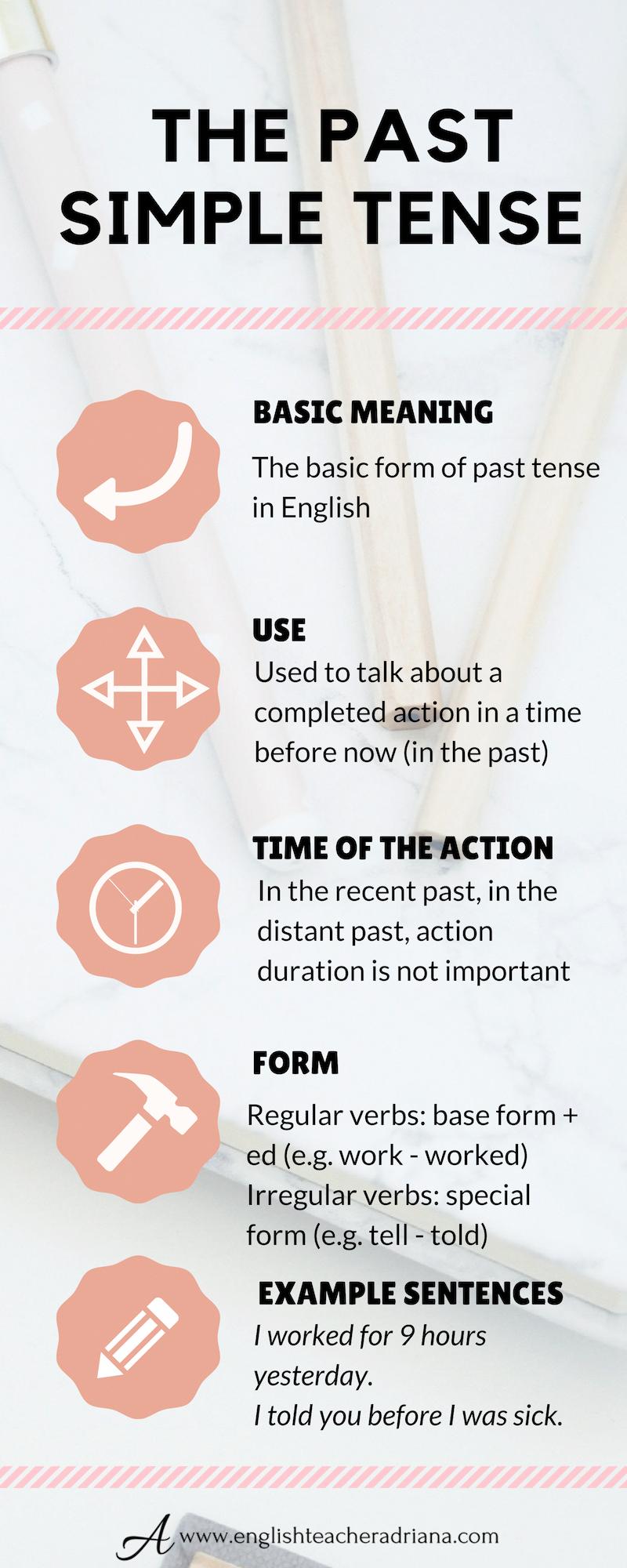 Simple Past English Grammar Lesson Click The Link Below To Watch The Full English Grammar Lesson Spe Grammar Lessons English Grammar English Speaking Skills [ 2000 x 800 Pixel ]