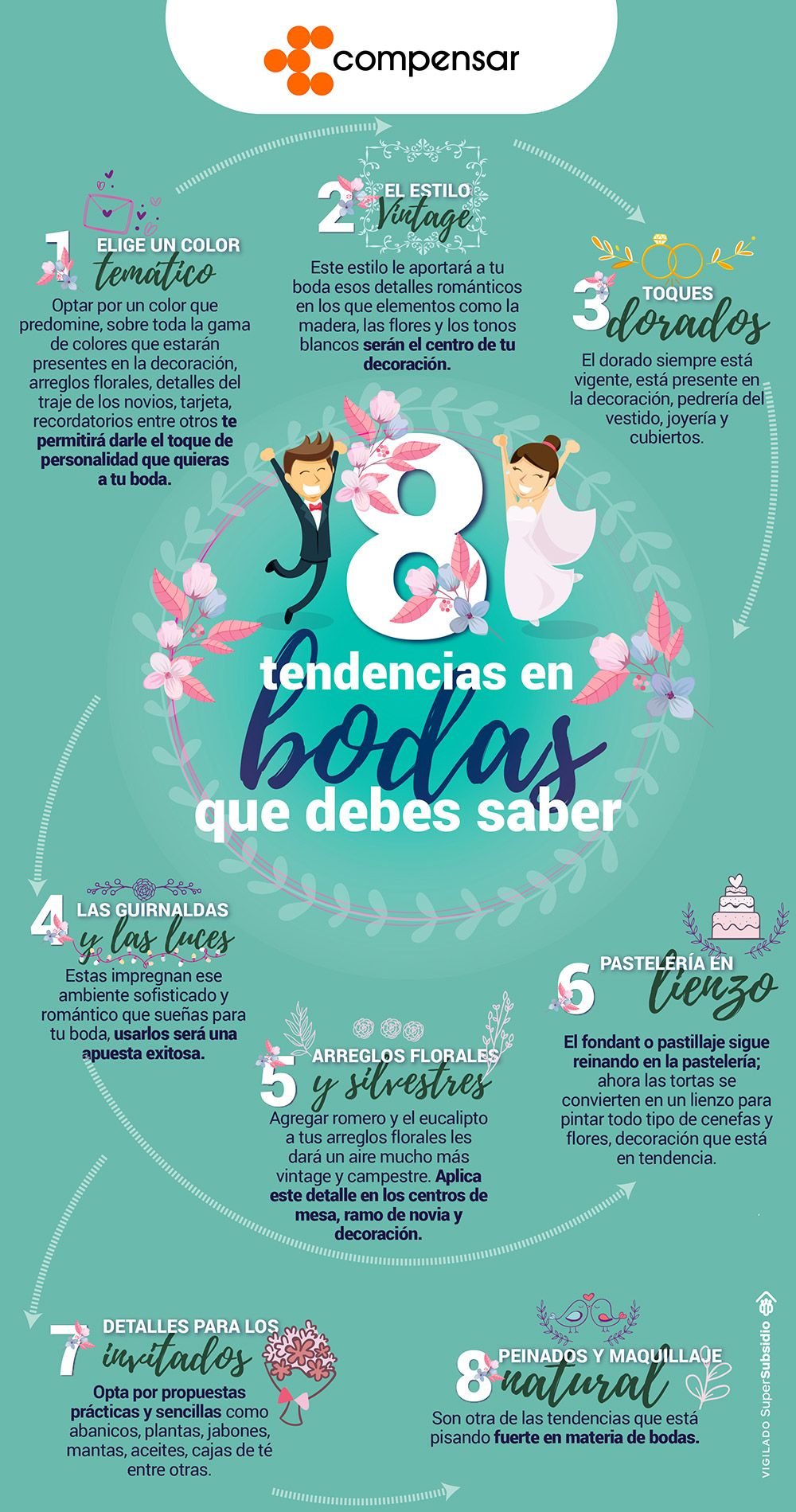 Tendencias En Bodas Que Debes Saber Small Business Social Media Social Media Business Social Media Success