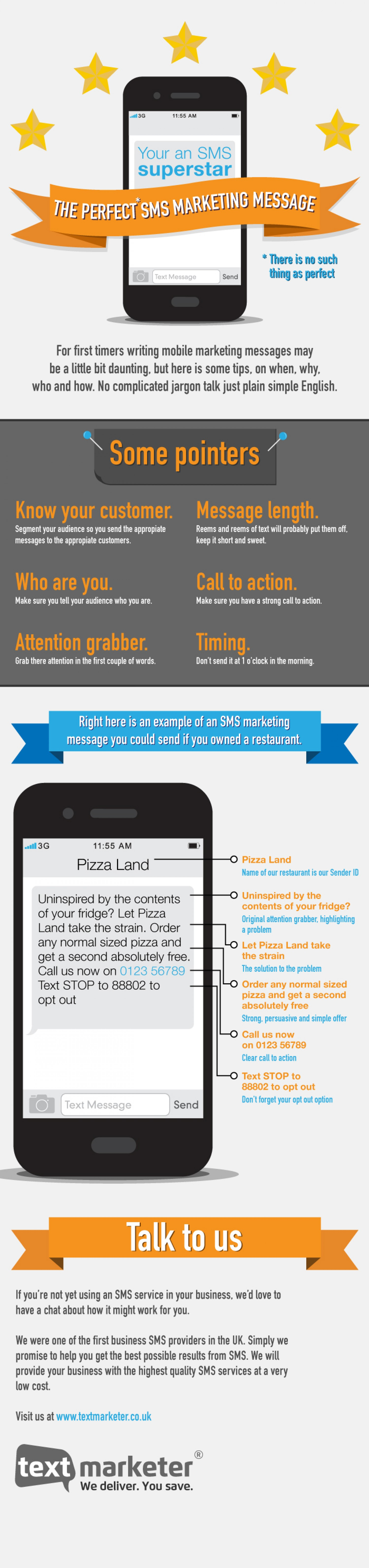 Infographics Submission Website Sms marketing, Marketing