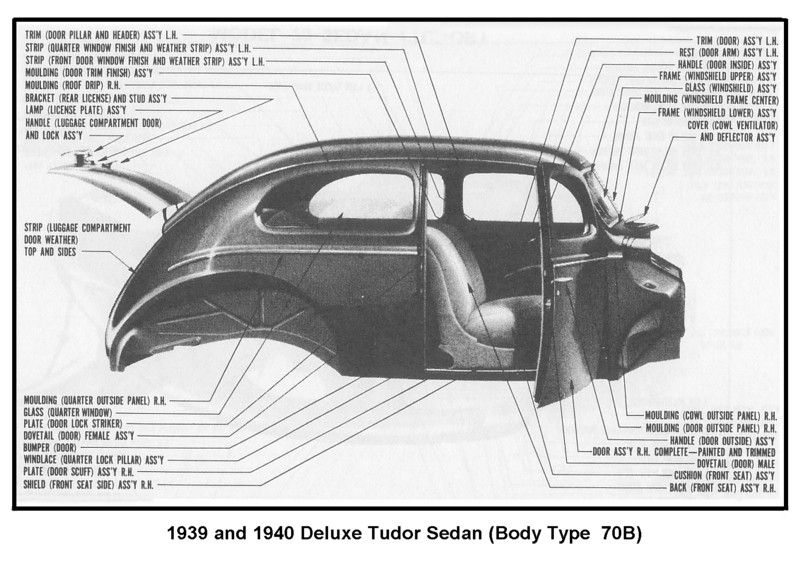 Pin By Randy Cobb On Ford 1938 Front Doors With Windows Antique Cars Windshield