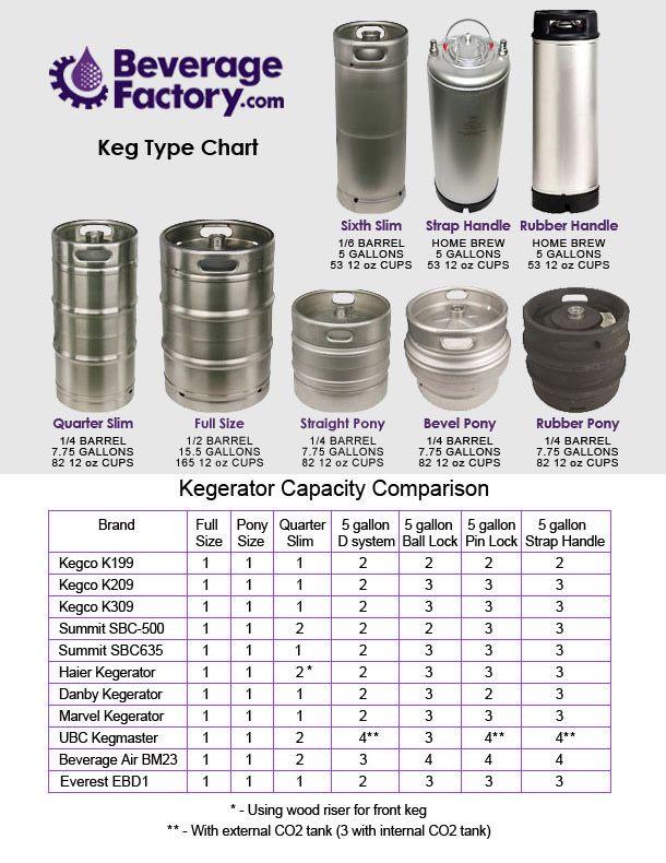 kegco double keg tap faucet kegerator with black cabinet. Black Bedroom Furniture Sets. Home Design Ideas