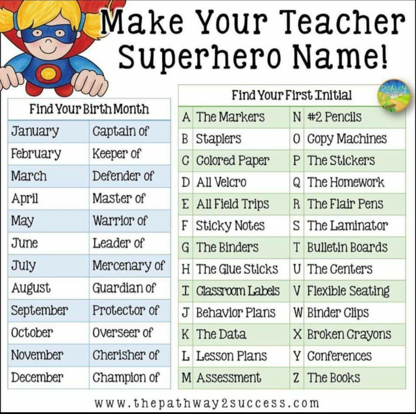 Pin By Robin Bobo On School Superheroes Teacher Morale Superhero Names Teacher Staff Development