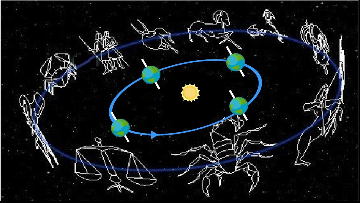 Astrology compatibility guide for better relationships between any astrology compatibility guide for better relationships between any two zodiac signs horoscope compatibility chart nvjuhfo Images
