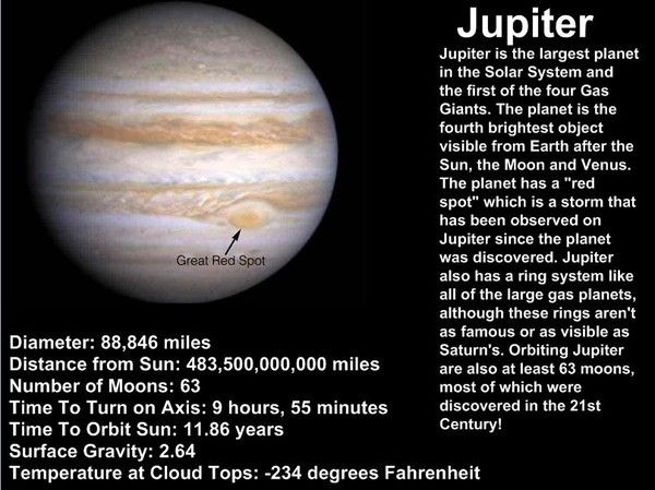 Facts About Jupiter | Astronomy, Space & Rockets