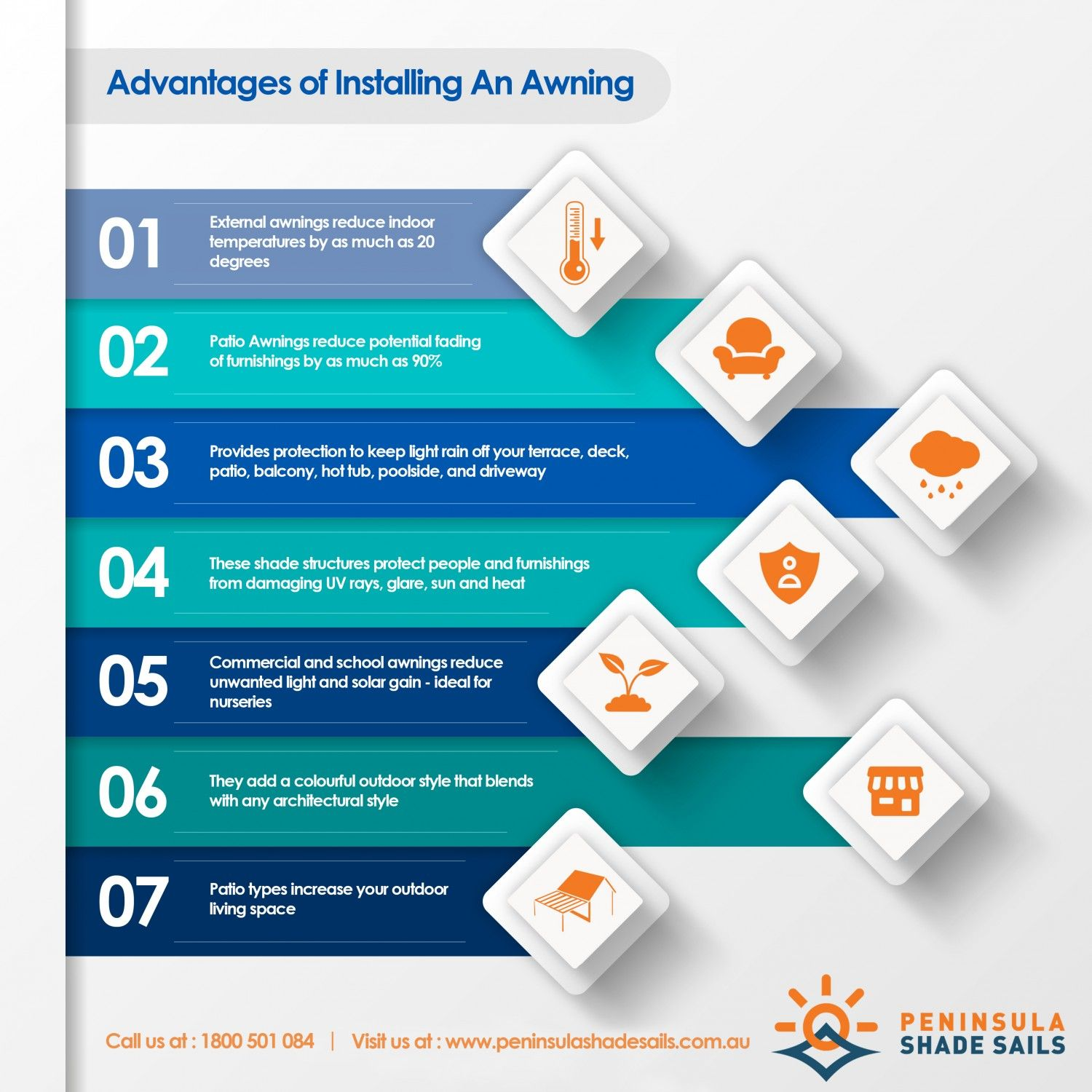 Advantages of Installing an Awning Infographic | Infographics ...
