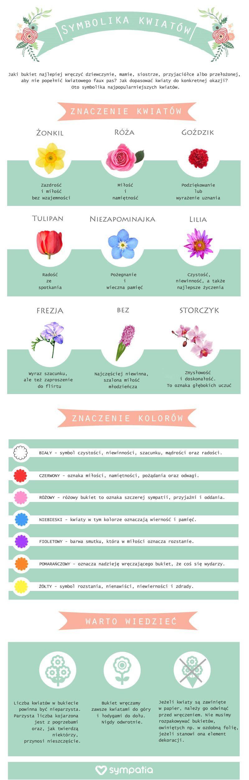Symbolika Kwiatow Infografika Floral Dxd Writting