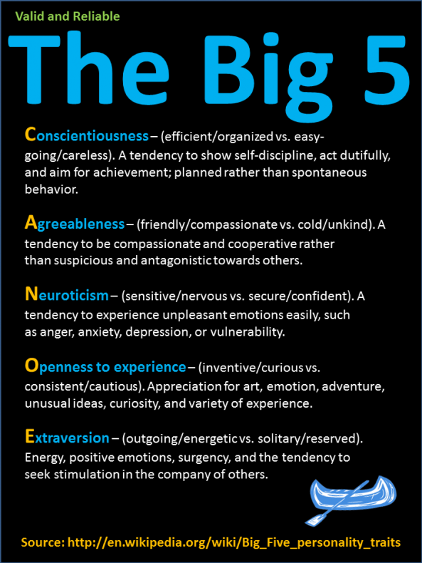 big five personality traits 2 essay Read background information on the big five personality theory and traits or take a free big five personality test online now big 5 explained.