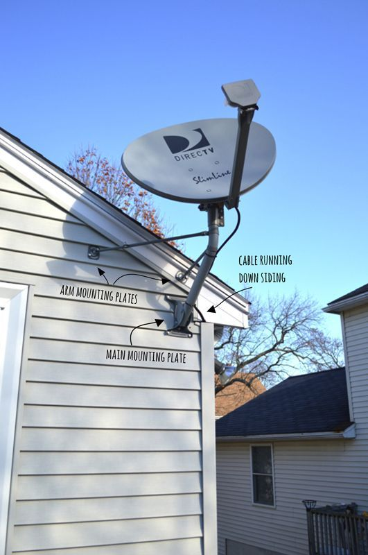 Classing Up The Front Of The House Removing Our Satellite Dish Plaster Disaster Satellite Dish Home Improvement Home Repair