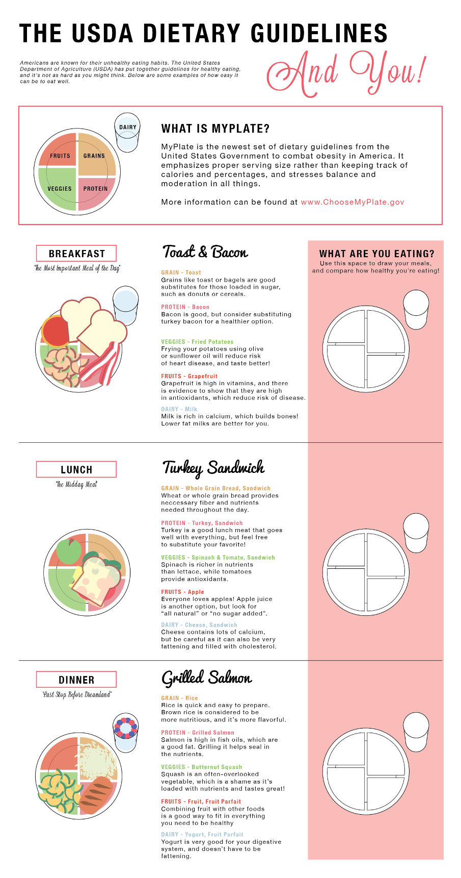 Dietary Guideline tips Usda dietary guidelines
