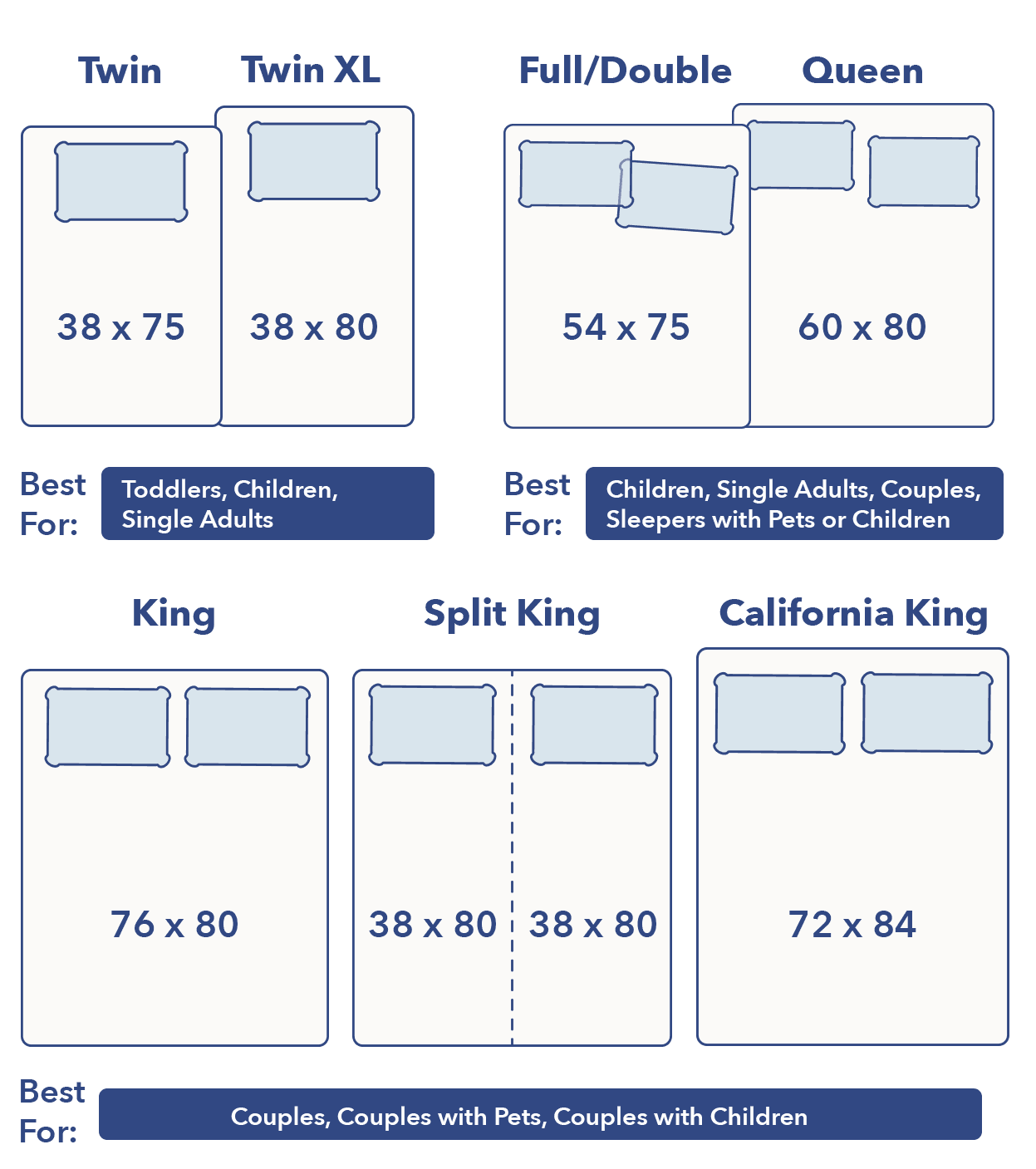 Bed Sizes 2020 Exact Dimensions For King Queen And Other