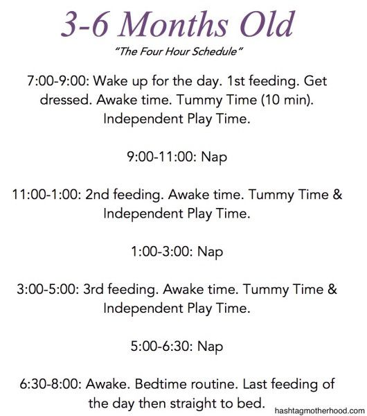 Birth to 6 Months Baby Schedule - Hashtag Motherhood 3-6 month old