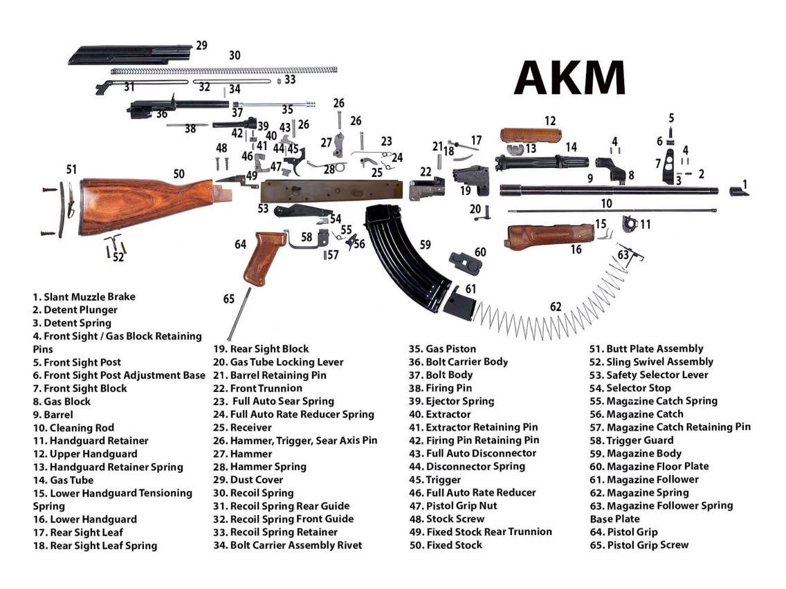 pin by johnny jacobs on ak pinterest a4 rh pinterest com ak 47 parts list ak 47 exploded parts diagram