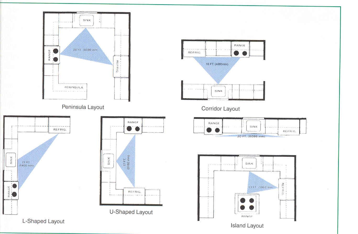 L Shaped Kitchen Layout Floor Plans