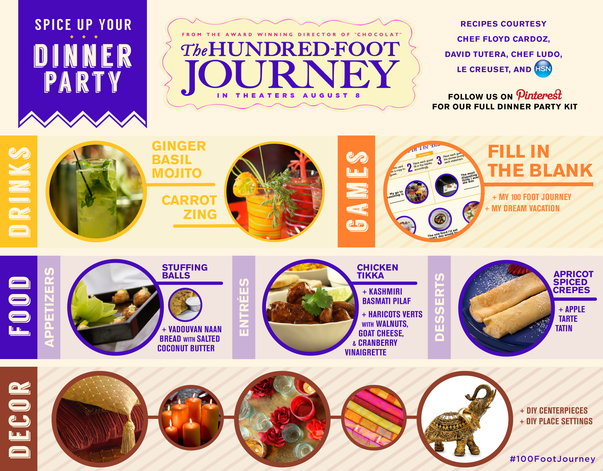 Spice up your dinner party with recipes games and decor inspired spice up your dinner party with recipes games and decor inspired by the hundred forumfinder Images