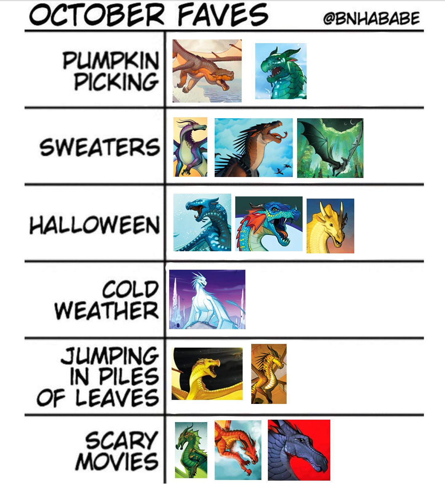Wof Meme Wings Of Fire Dragons Fire Art Wings Of Fire