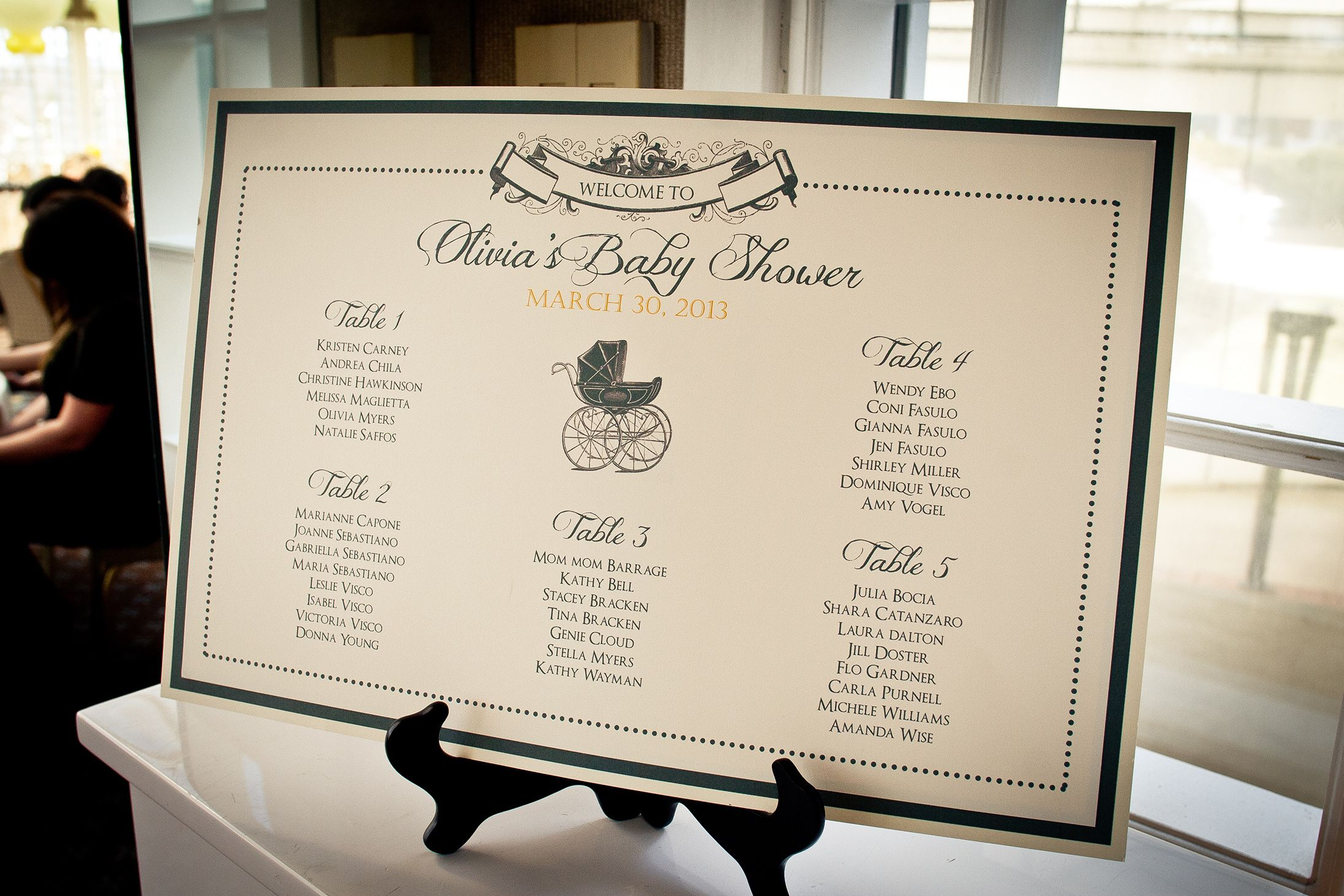 Vintage Baby Shower Seating Chart