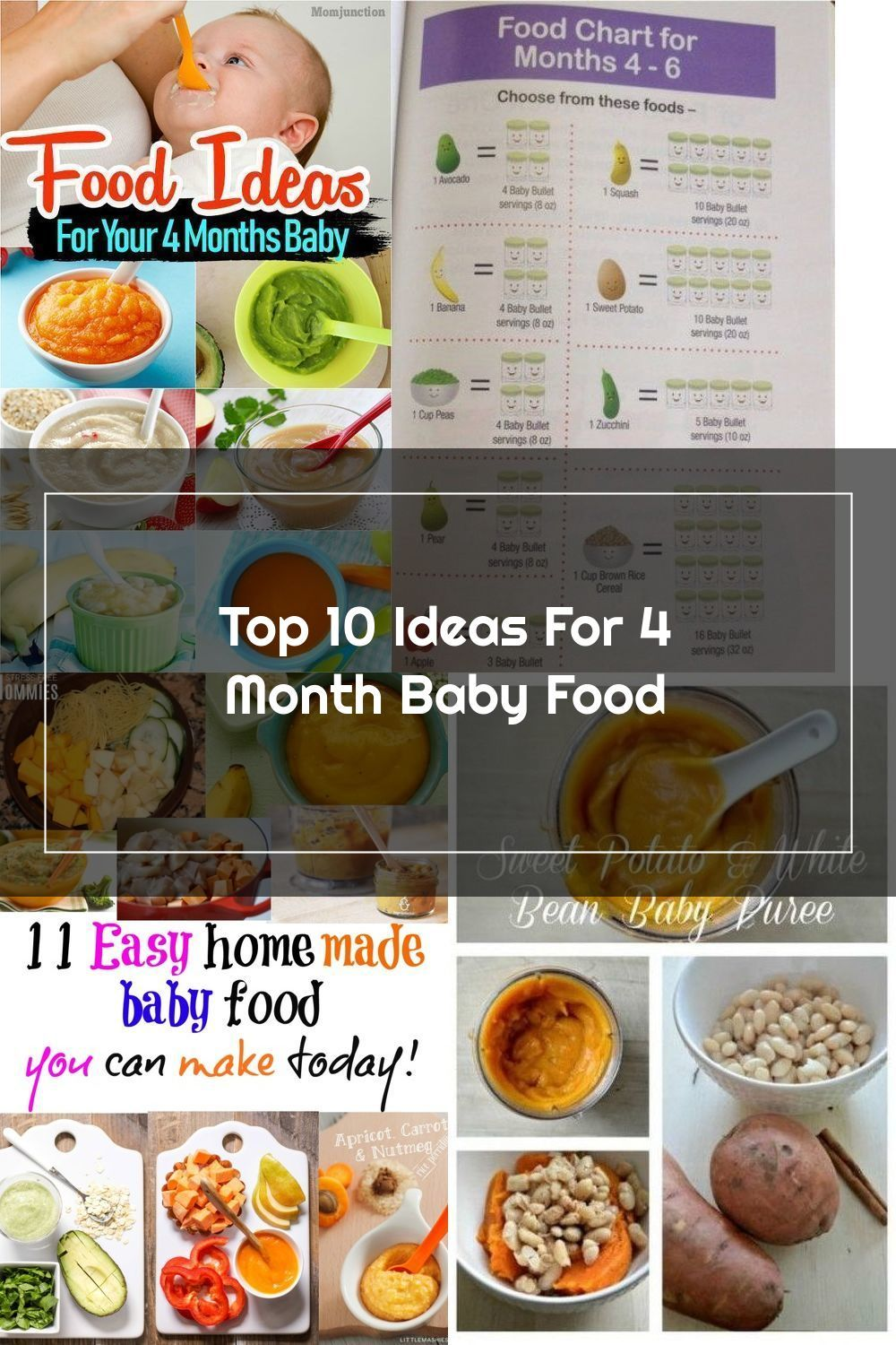 Pin on Homemade Baby Foods