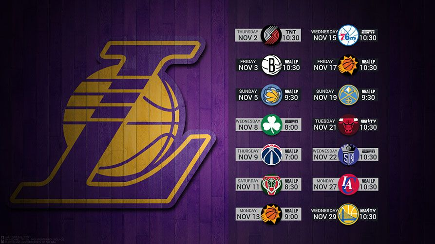 Los Angeles Lakers 2017 Logo Wallpaper Atl2 Los Angeles Lakers Lakers Wallpaper Lakers