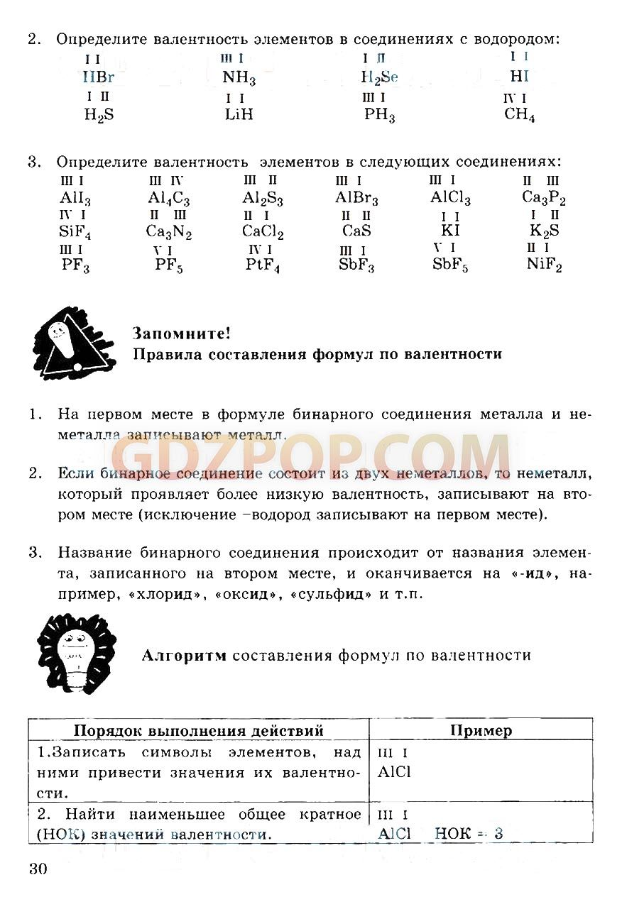 Федченко 7 класс
