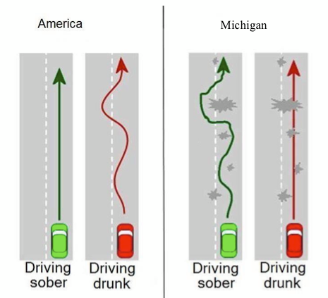 19 Things Michiganders Know Are True