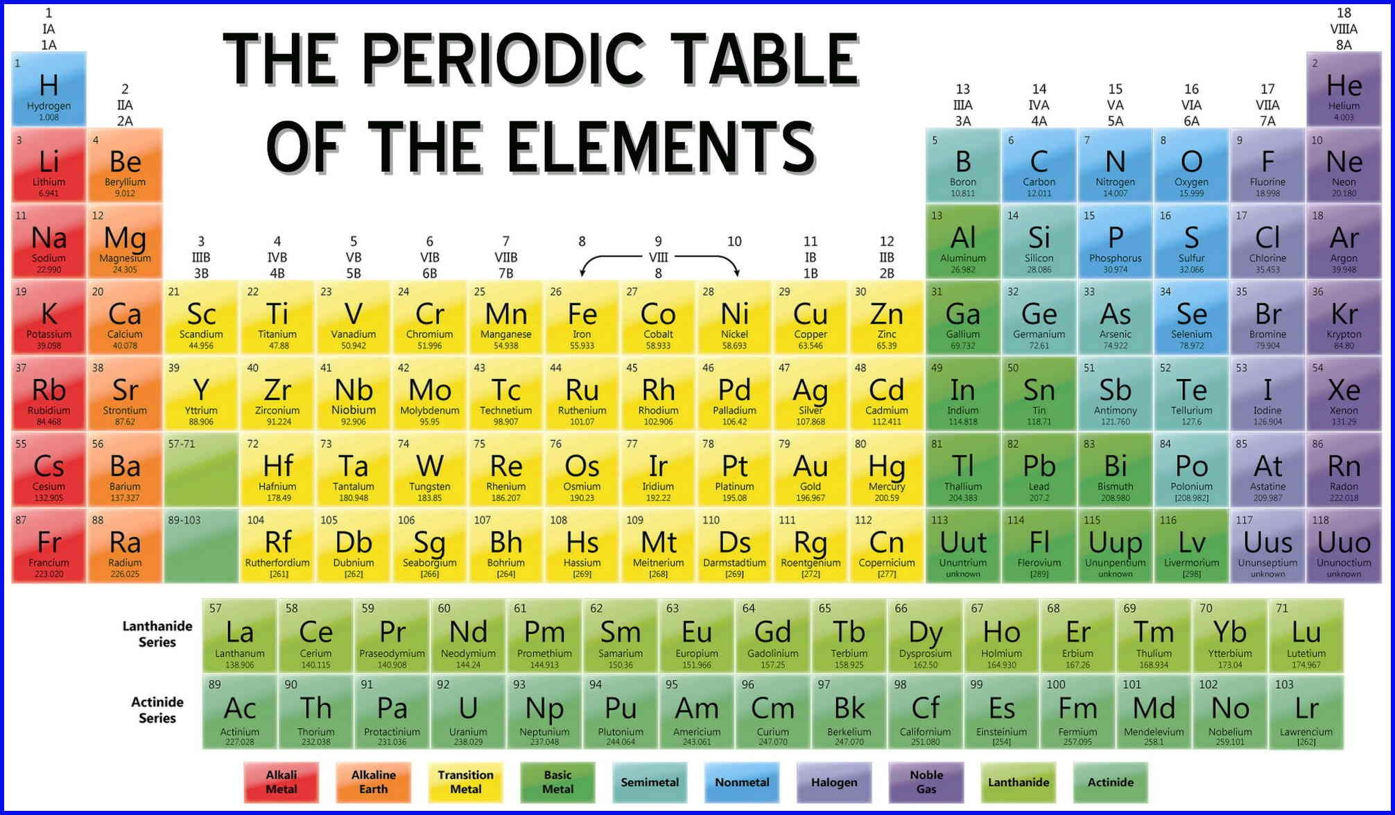 Printable Periodic Table Of Elements With Names Bio Examples