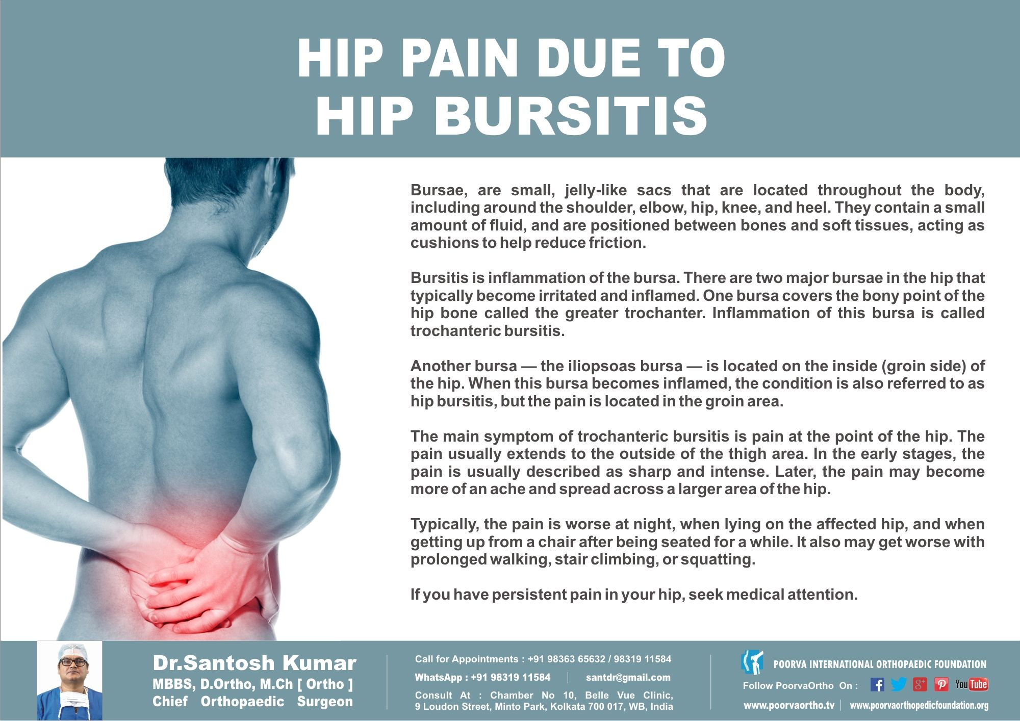 Hip pain due to Bursitis. Know it. Check if you have the symptoms ...
