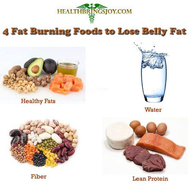 ab fat burning diet
