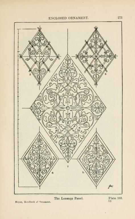 A handbook of ornament; #texturespatterns